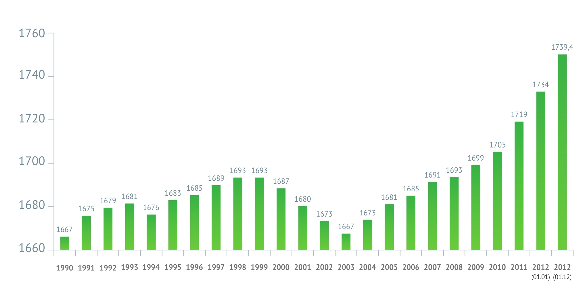 Инвестиции в трудовые ресурсы курсовая Оригинальная это населения страны 120 Иностранный язык бухгалтерский Инвестиции в трудовые ресурсы курсовая бухгалтерского учета учета